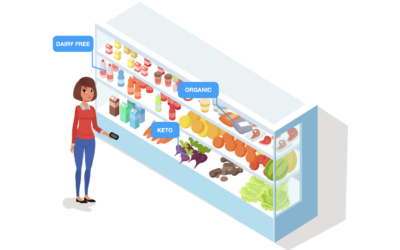 Personalized Wellness is Grocery's next logical step in personalization